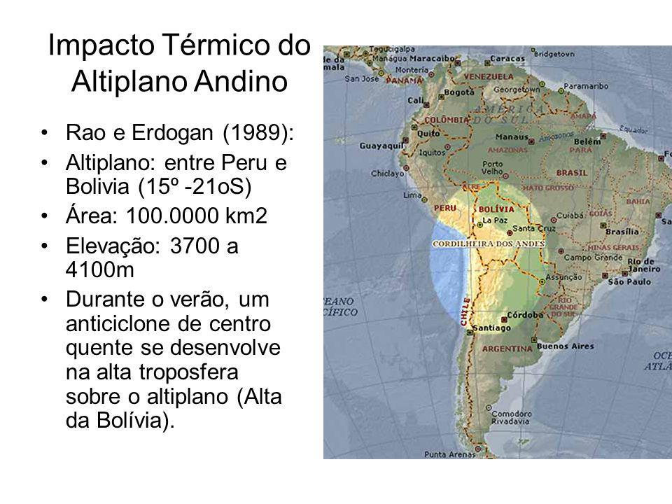 Impacto Térmico do Altiplano Andino