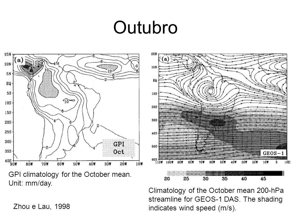 Outubro GPI climatology for the October mean. Unit: mm/day.