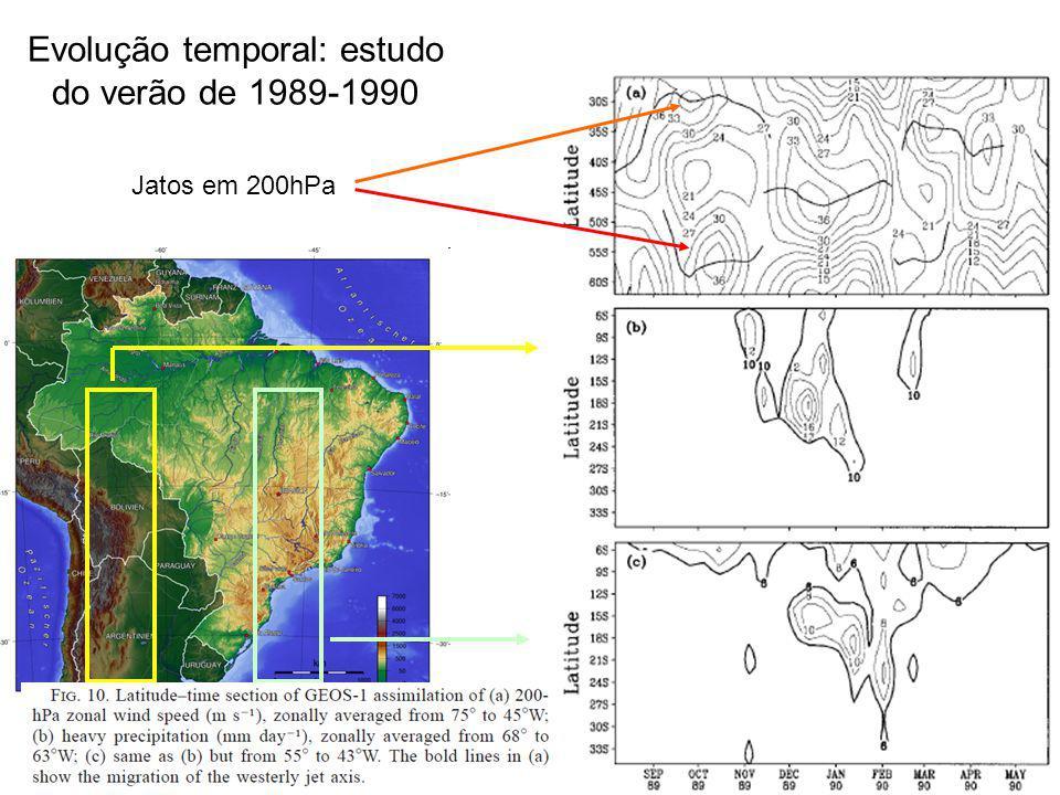 Evolução temporal: estudo do verão de 1989-1990