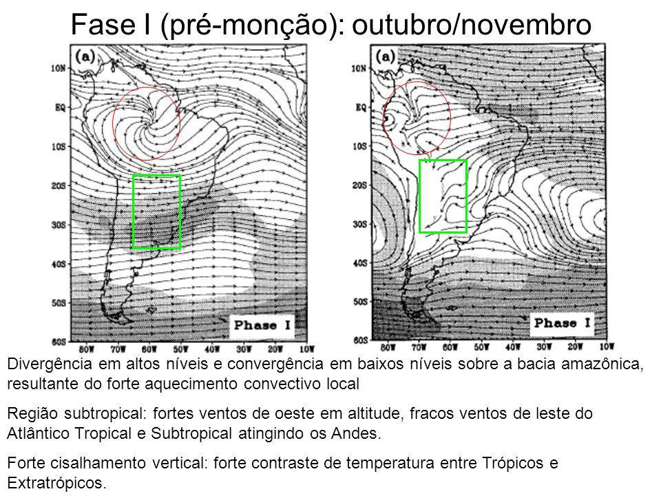 Fase I (pré-monção): outubro/novembro