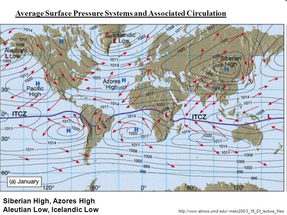 Average Surface Pressure Systems and Associated Circulation
