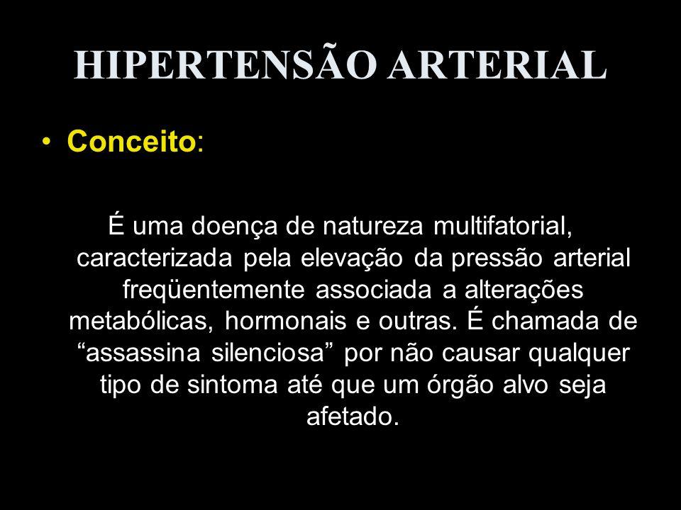 HIPERTENSÃO ARTERIAL Conceito: