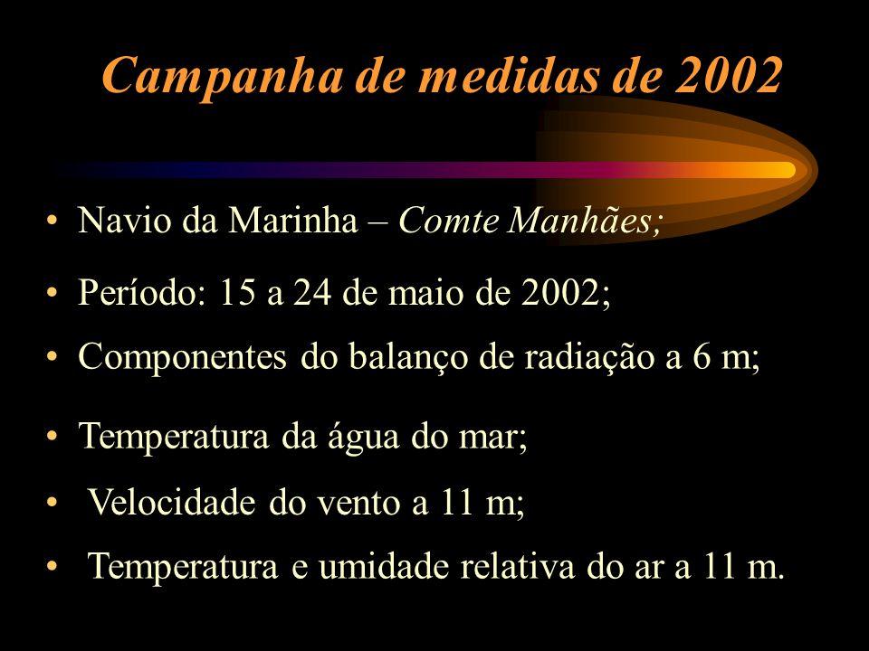 Campanha de medidas de 2002 Navio da Marinha – Comte Manhães;