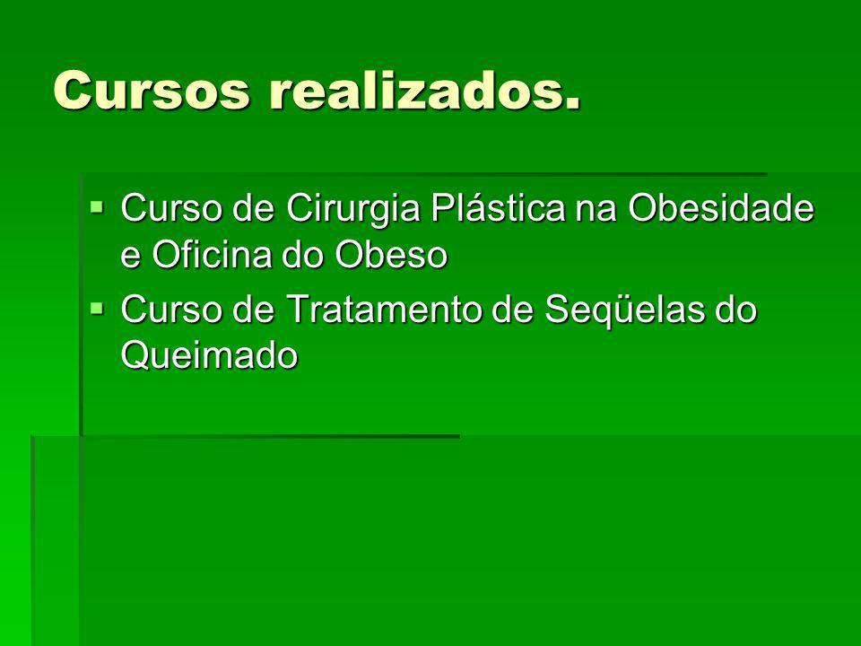Cursos realizados. Curso de Cirurgia Plástica na Obesidade e Oficina do Obeso.