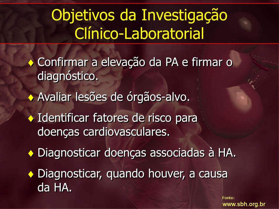 Objetivos da Investigação Clínico-Laboratorial