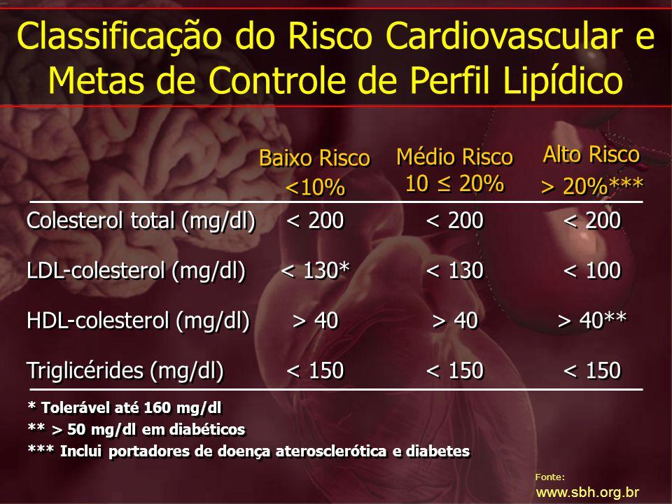 Classificação do Risco Cardiovascular e Metas de Controle de Perfil Lipídico