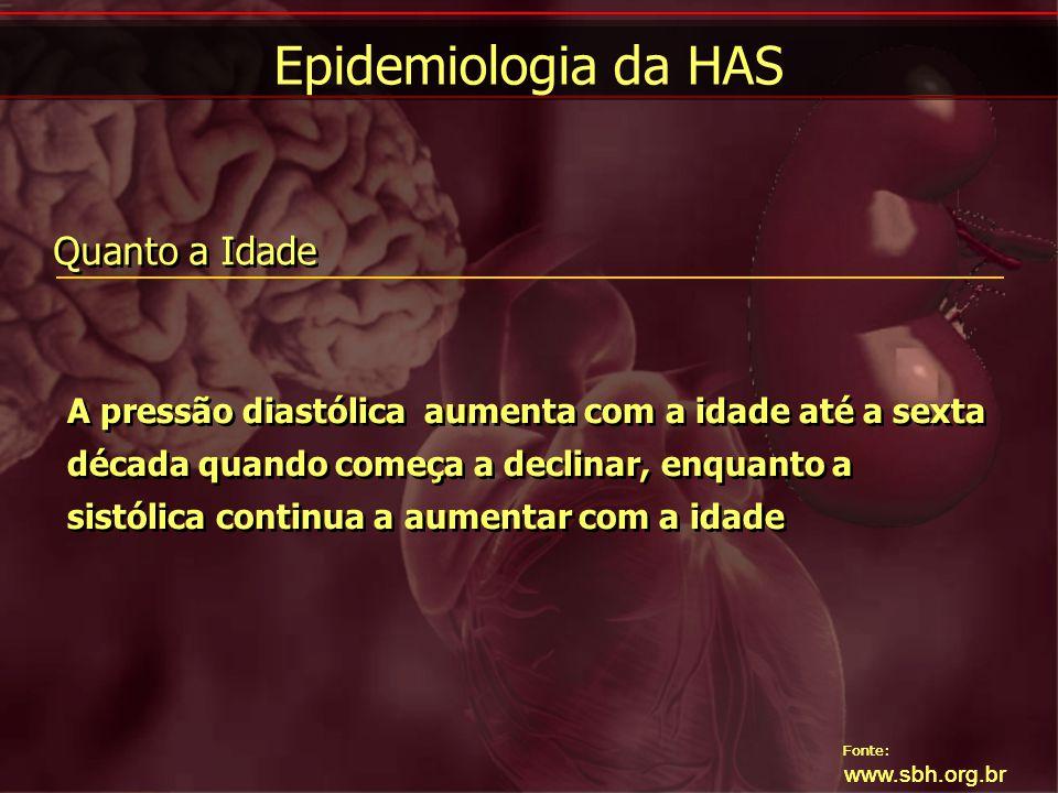 Epidemiologia da HAS Quanto a Idade