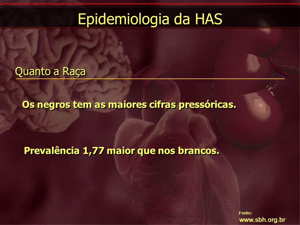 Epidemiologia da HAS Quanto a Raça