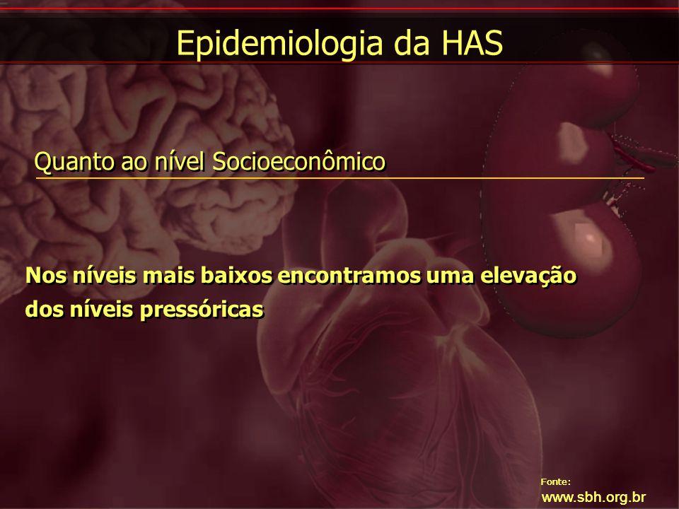Epidemiologia da HAS Quanto ao nível Socioeconômico