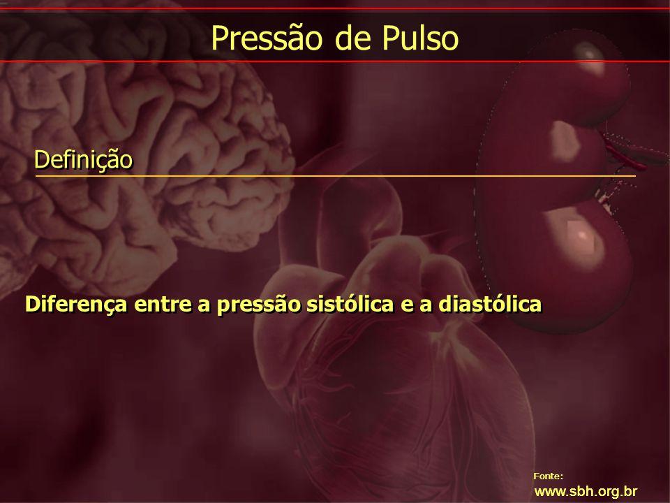 Pressão de Pulso Definição