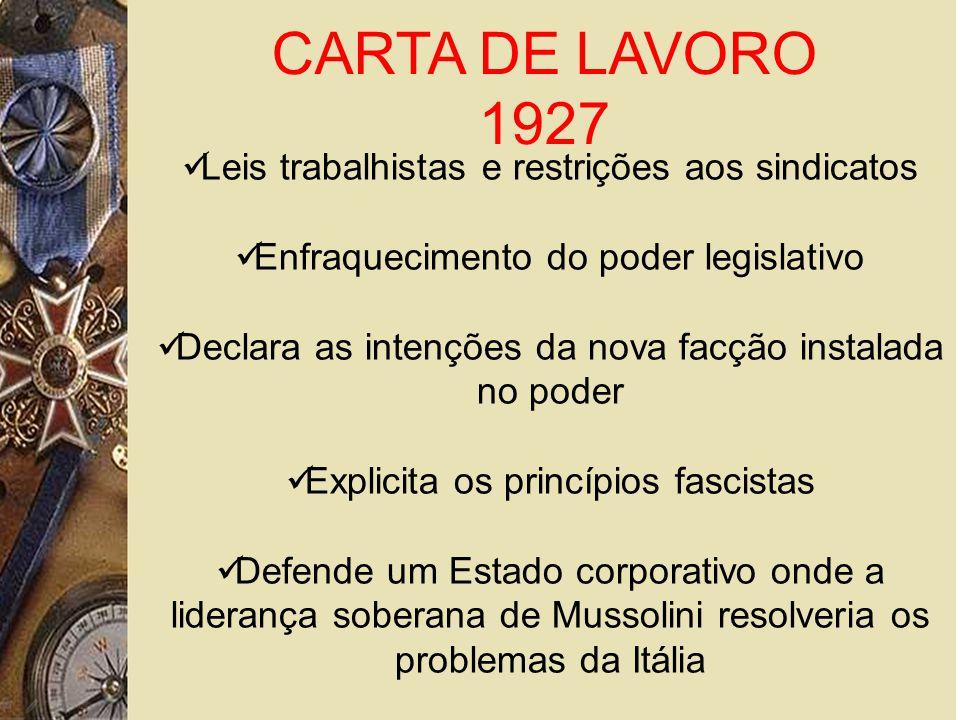 CARTA DE LAVORO 1927 Leis trabalhistas e restrições aos sindicatos