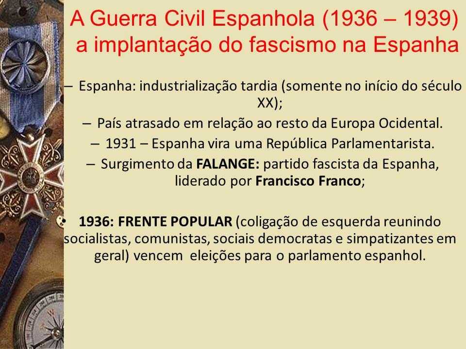 A Guerra Civil Espanhola (1936 – 1939)