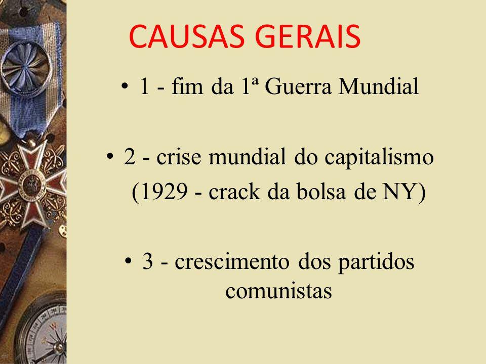 CAUSAS GERAIS 1 - fim da 1ª Guerra Mundial