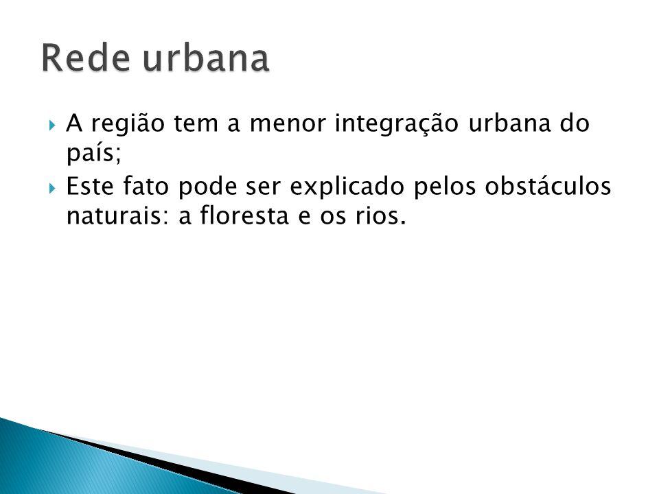 Rede urbana A região tem a menor integração urbana do país;
