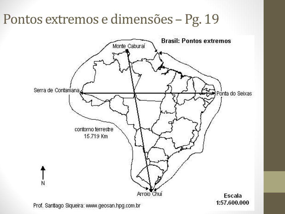 Pontos extremos e dimensões – Pg. 19