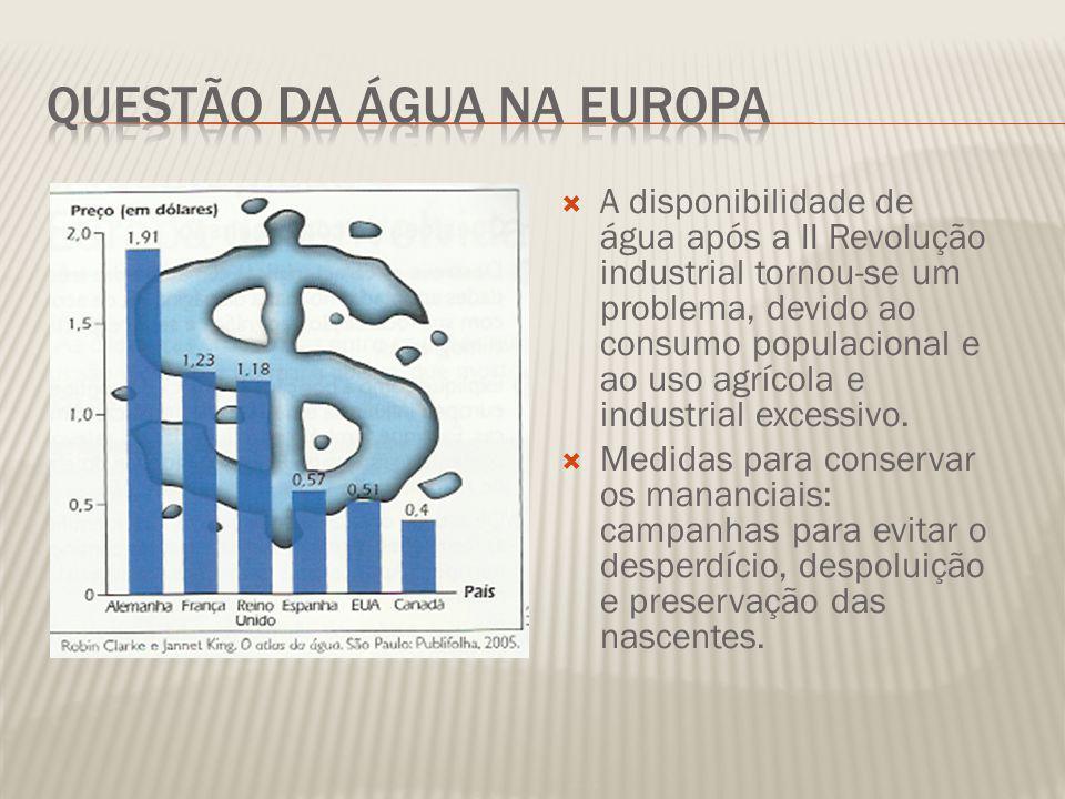 Questão da água na europa
