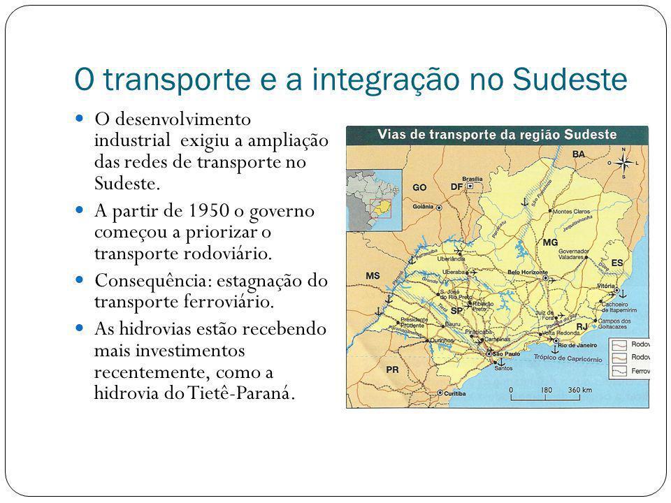 O transporte e a integração no Sudeste