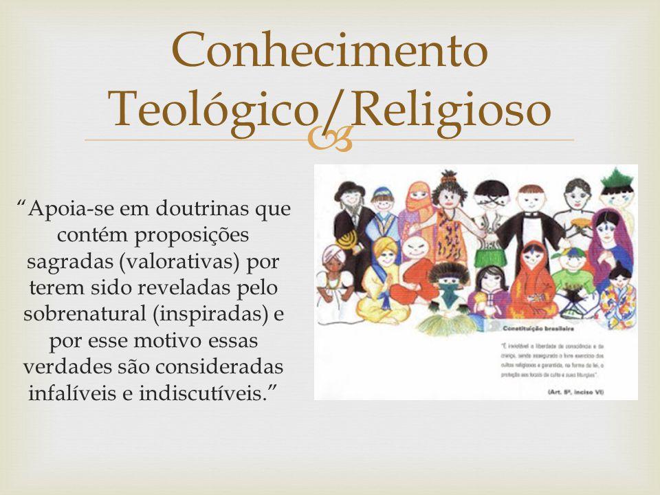 Conhecimento Teológico/Religioso