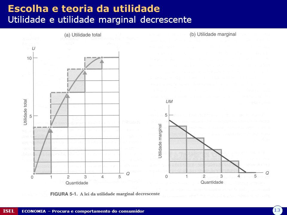 Escolha e teoria da utilidade Utilidade e utilidade marginal decrescente