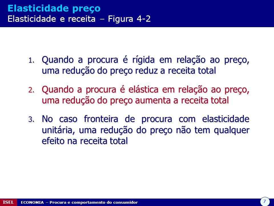 Elasticidade preço Elasticidade e receita – Figura 4-2