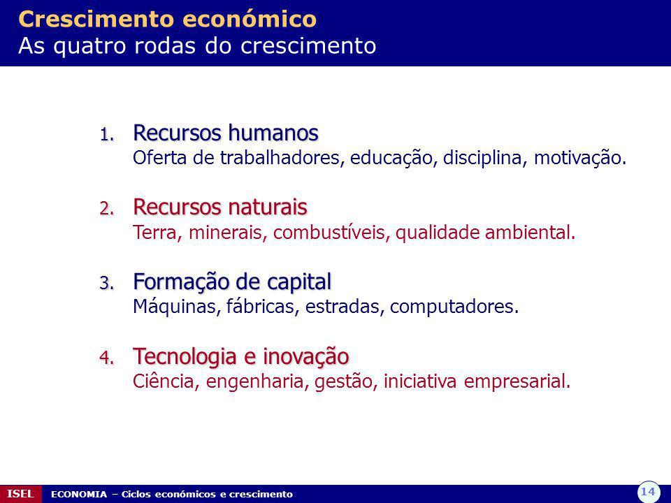 Crescimento económico As quatro rodas do crescimento
