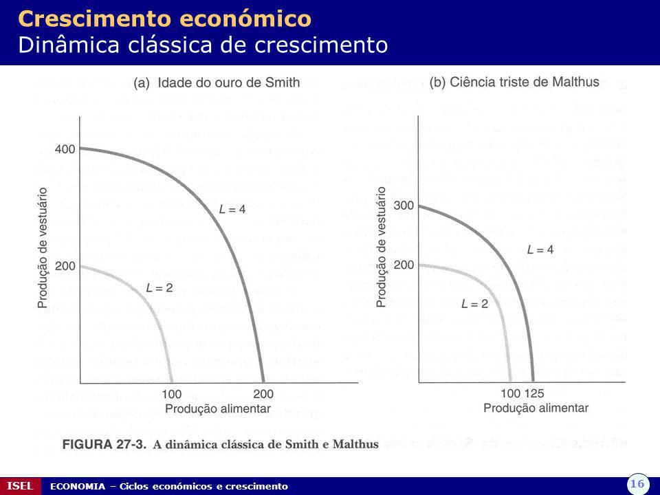 Crescimento económico Dinâmica clássica de crescimento