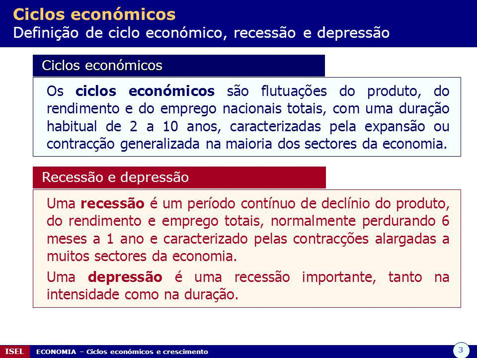 Ciclos económicos Definição de ciclo económico, recessão e depressão