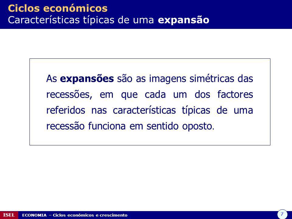 Ciclos económicos Características típicas de uma expansão