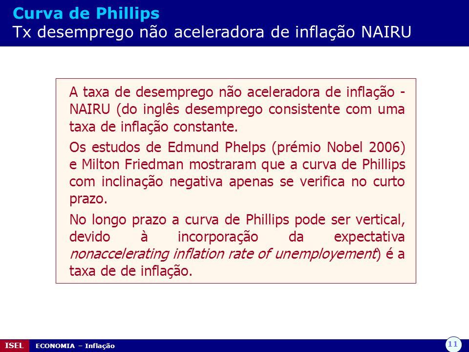 Curva de Phillips Tx desemprego não aceleradora de inflação NAIRU