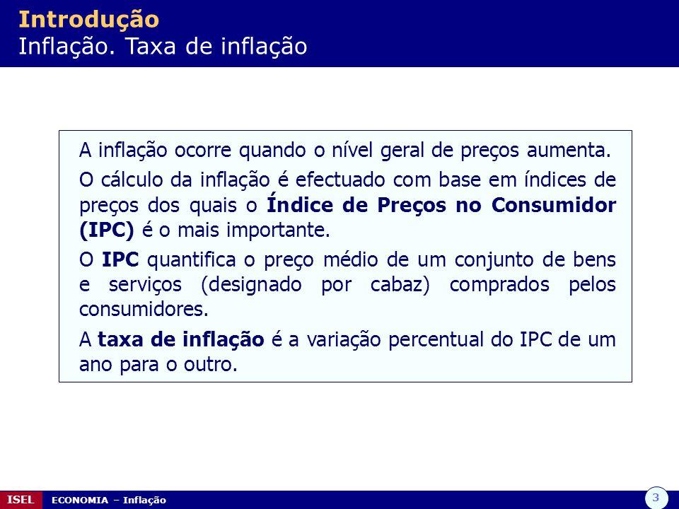Introdução Inflação. Taxa de inflação