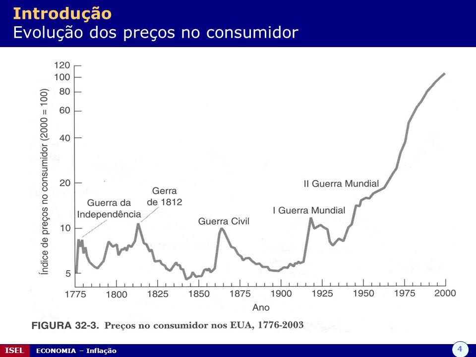 Introdução Evolução dos preços no consumidor
