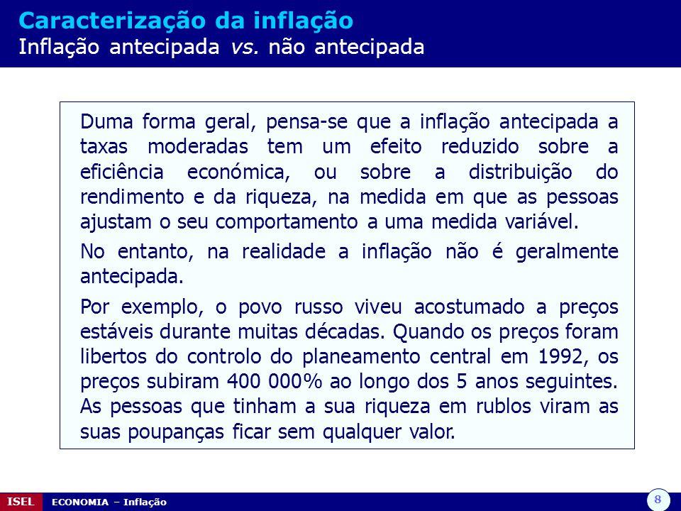 Caracterização da inflação Inflação antecipada vs. não antecipada