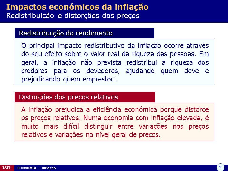 Impactos económicos da inflação Redistribuição e distorções dos preços