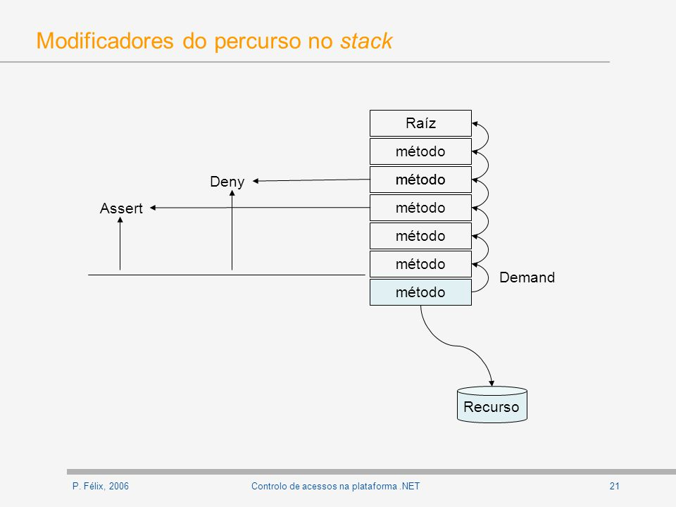 Modificadores do percurso no stack