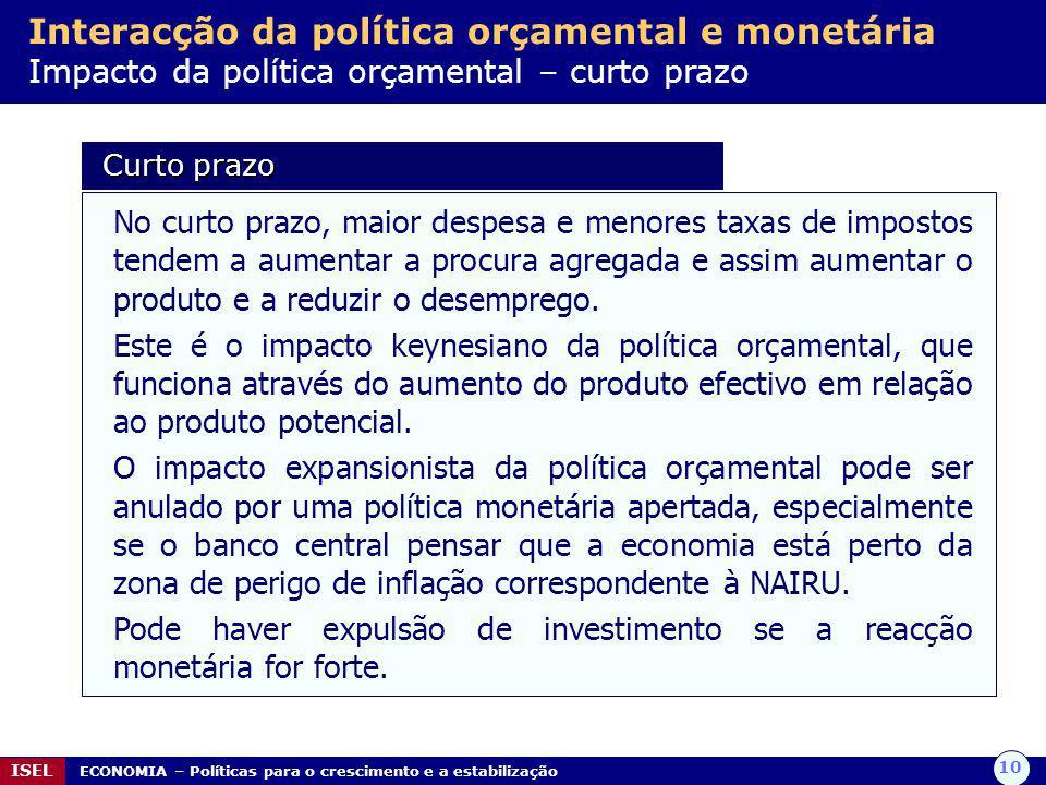 Interacção da política orçamental e monetária Impacto da política orçamental – curto prazo