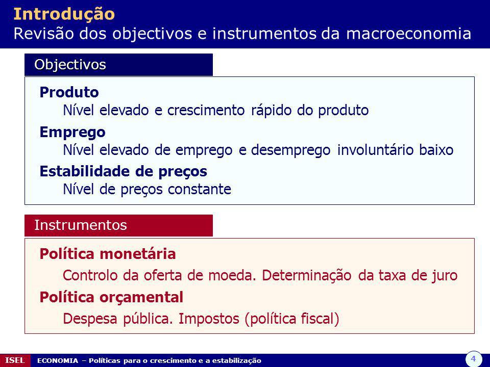 Introdução Revisão dos objectivos e instrumentos da macroeconomia