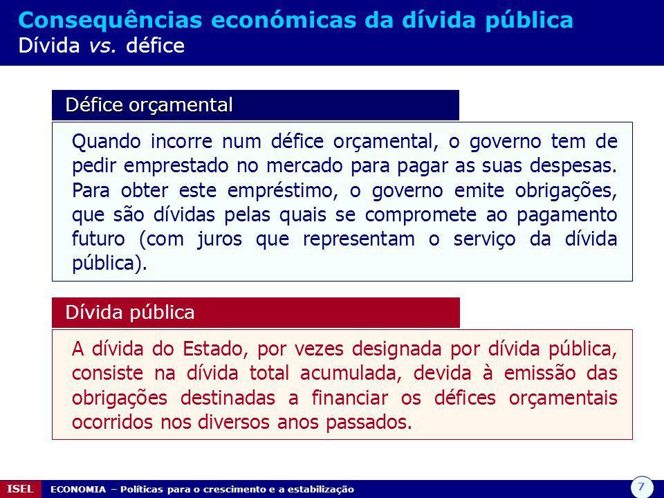 Consequências económicas da dívida pública Dívida vs. défice