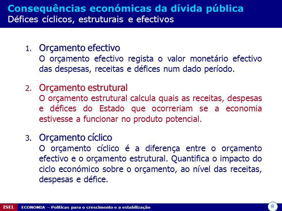 Consequências económicas da dívida pública Défices cíclicos, estruturais e efectivos