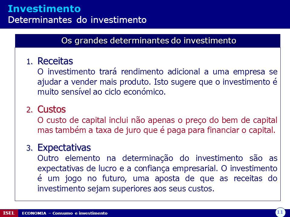 Os grandes determinantes do investimento