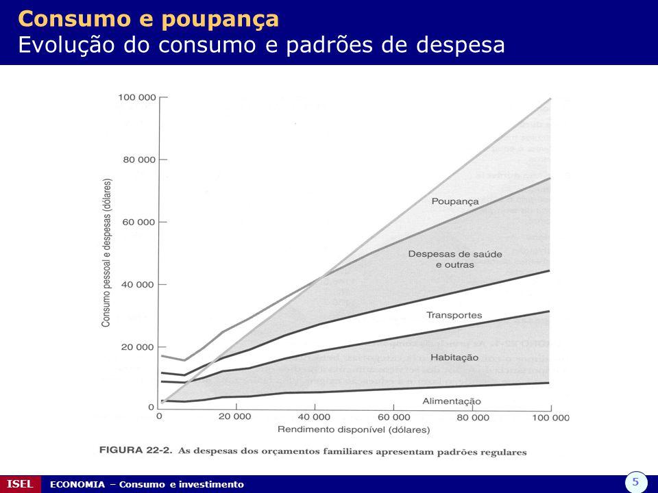Consumo e poupança Evolução do consumo e padrões de despesa