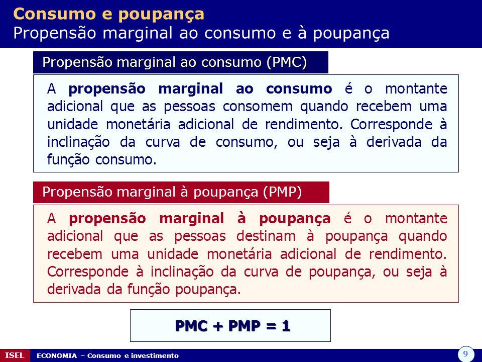 Consumo e poupança Propensão marginal ao consumo e à poupança