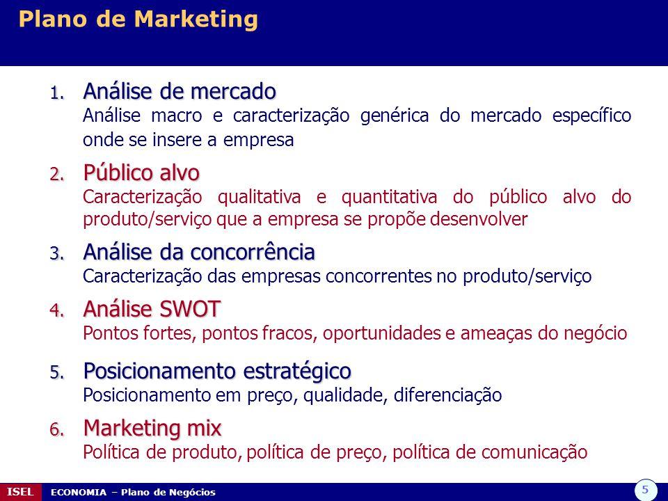 Análise da concorrência Análise SWOT Posicionamento estratégico