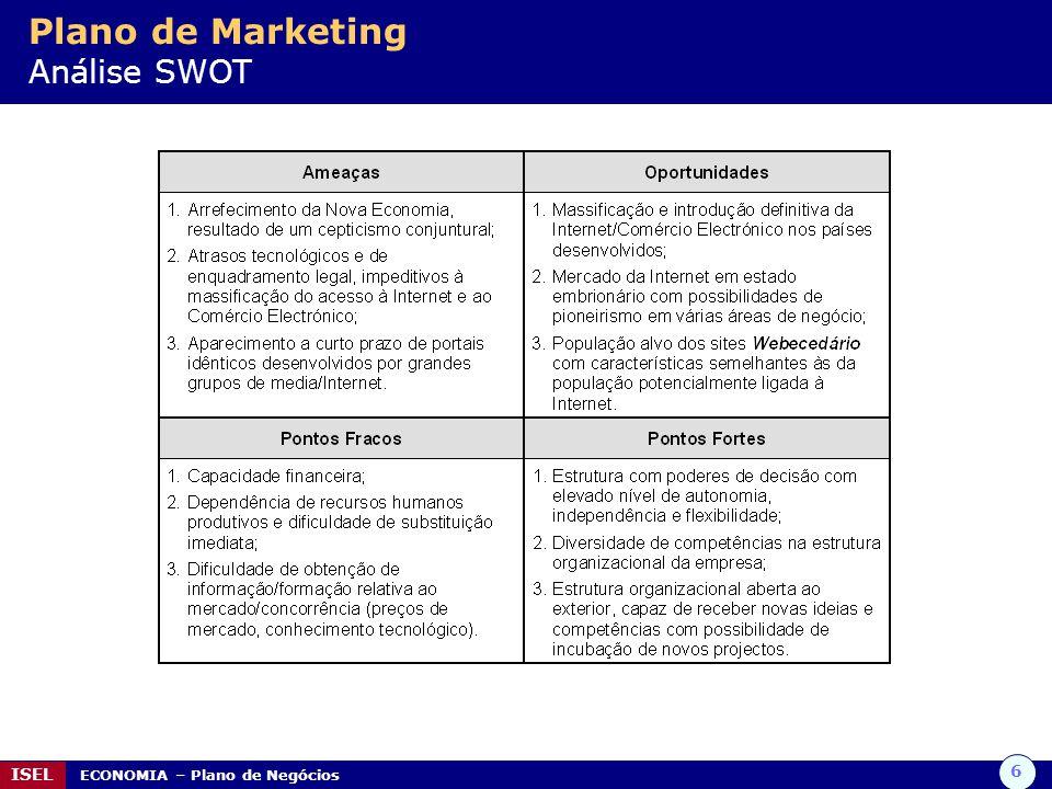 Plano de Marketing Análise SWOT