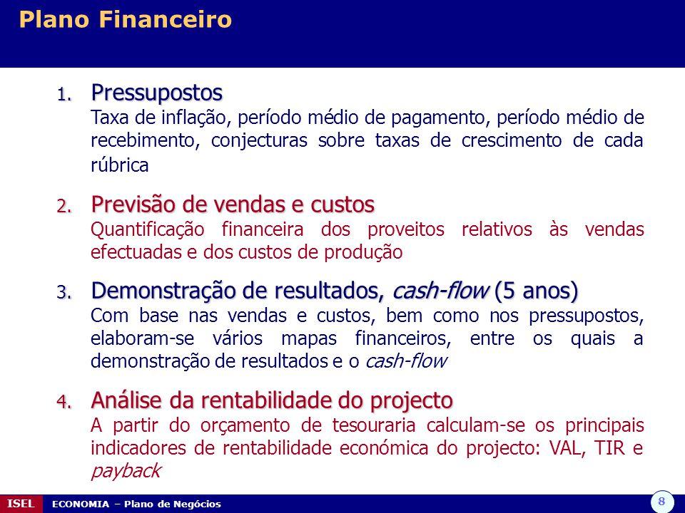 Previsão de vendas e custos
