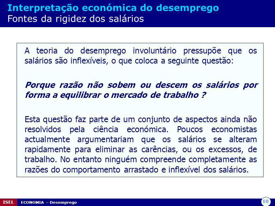 Interpretação económica do desemprego Fontes da rigidez dos salários