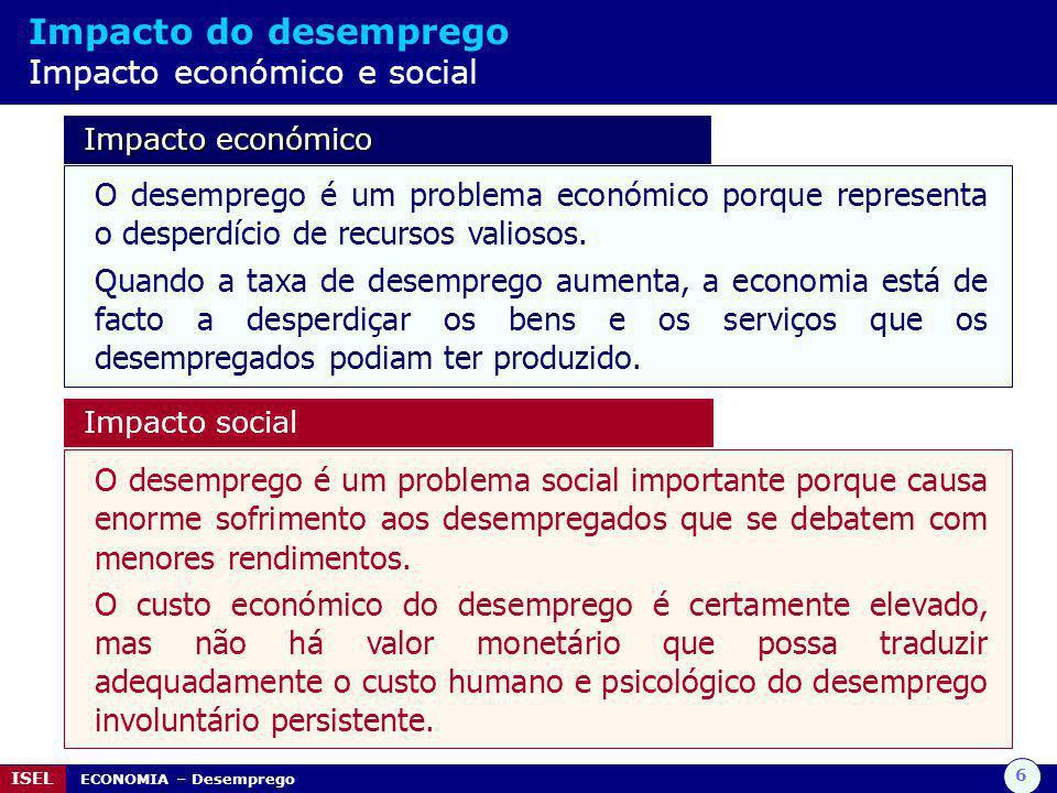 Impacto do desemprego Impacto económico e social