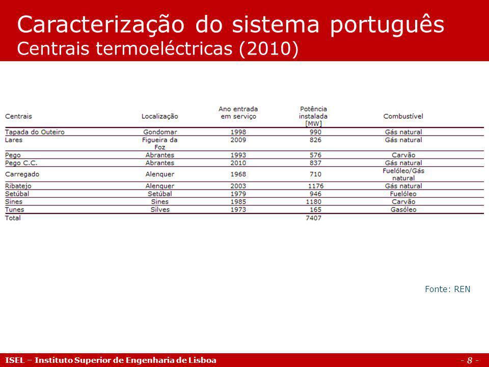 Caracterização do sistema português Centrais termoeléctricas (2010)