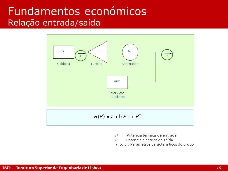 Fundamentos económicos Relação entrada/saída