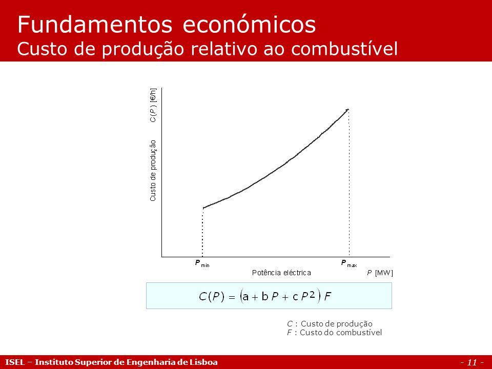 Fundamentos económicos Custo de produção relativo ao combustível