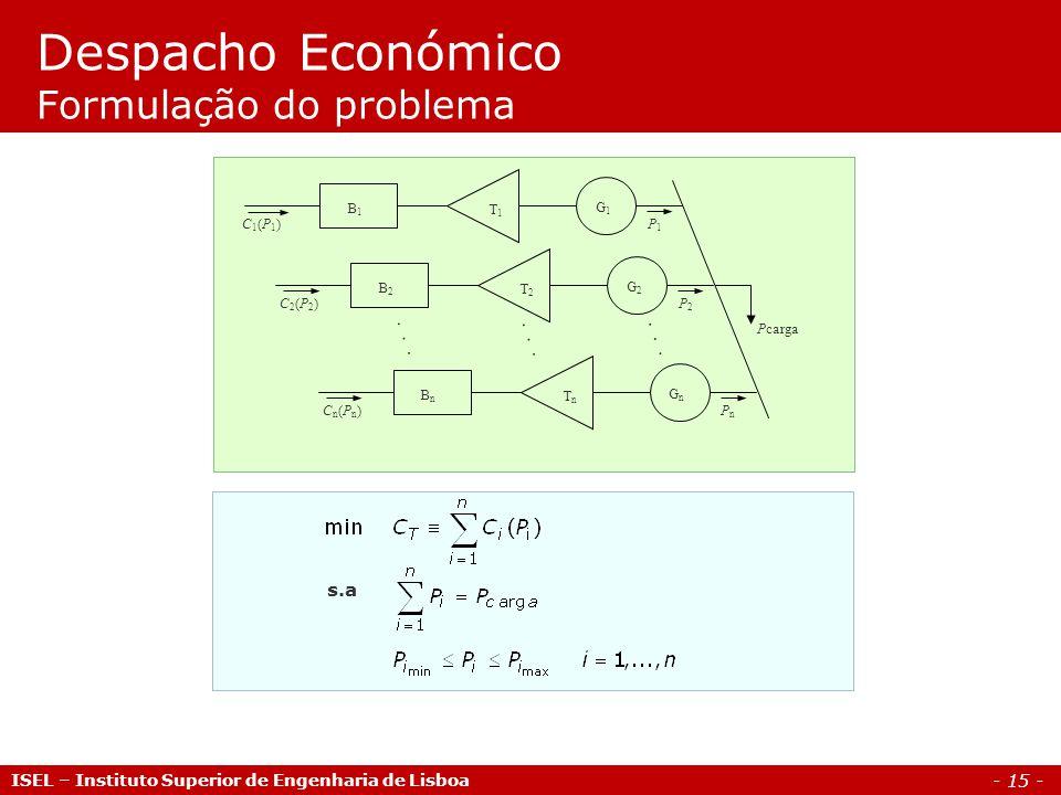 Despacho Económico Formulação do problema